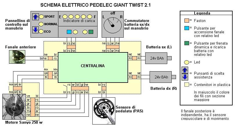 Schema Elettrico Zbx74 78 : Forum indipendente biciclette elettriche pieghevoli e