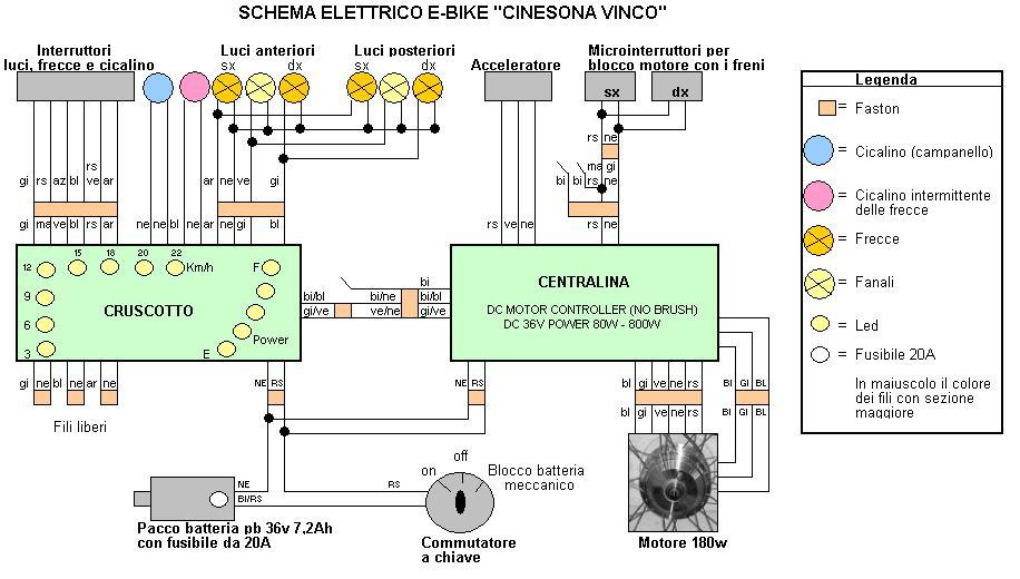 Schema Elettrico Per Yard : Schema elettrico per orang laurtec controllare un lcd