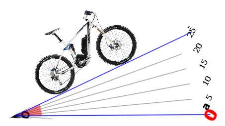 Forum indipendente biciclette elettriche pieghevoli e for 2 costo del garage indipendente
