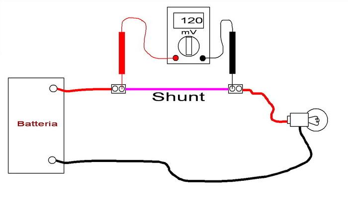 collegare amperometro digitale